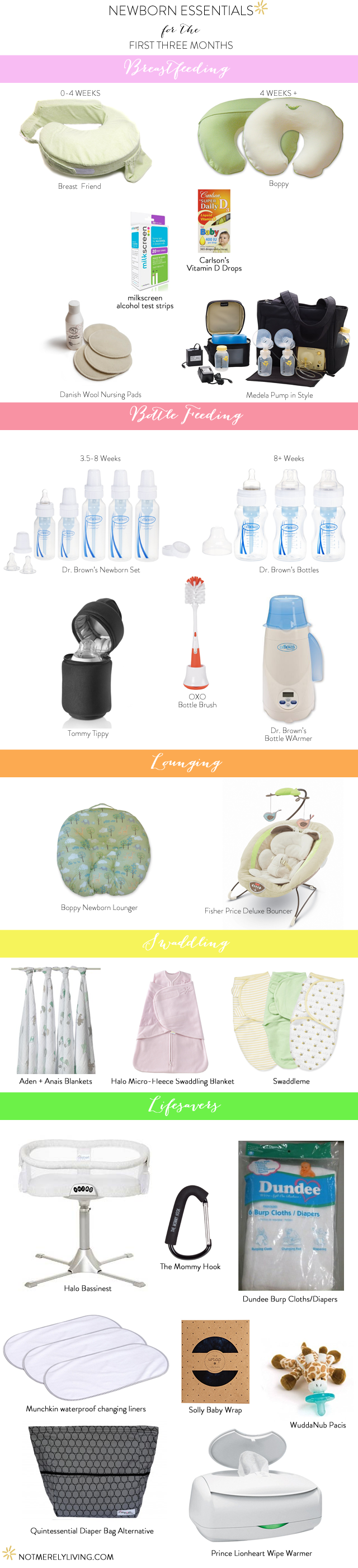 newborn_essentials_must_haves